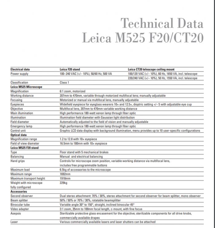 Leica M525 F20 2